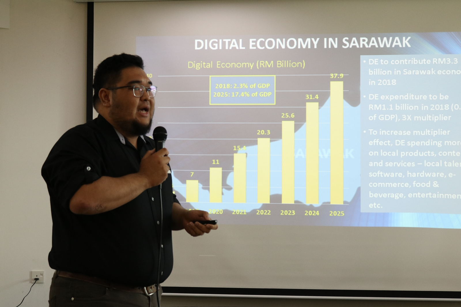 SMA Digital Village Unit Administrative Officer Amirrul Rizwan Mohd Abd Hafiz delivering his session on the Sarawak Digital Economy Strategy.